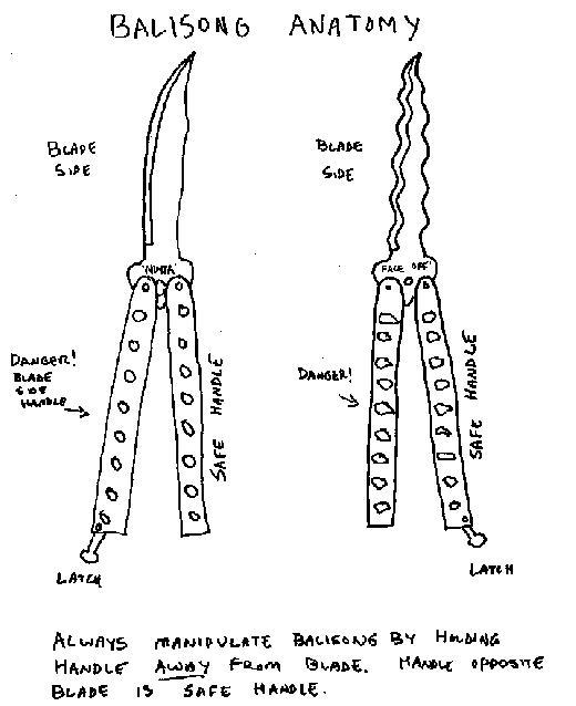 Нож бабочка своими руками чертеж 957